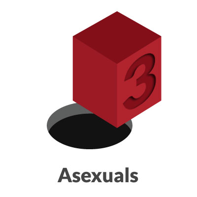 Irregular #3: Asexuals